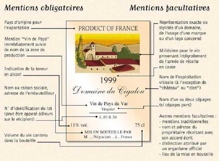 lire l'étiquette d'un vin
